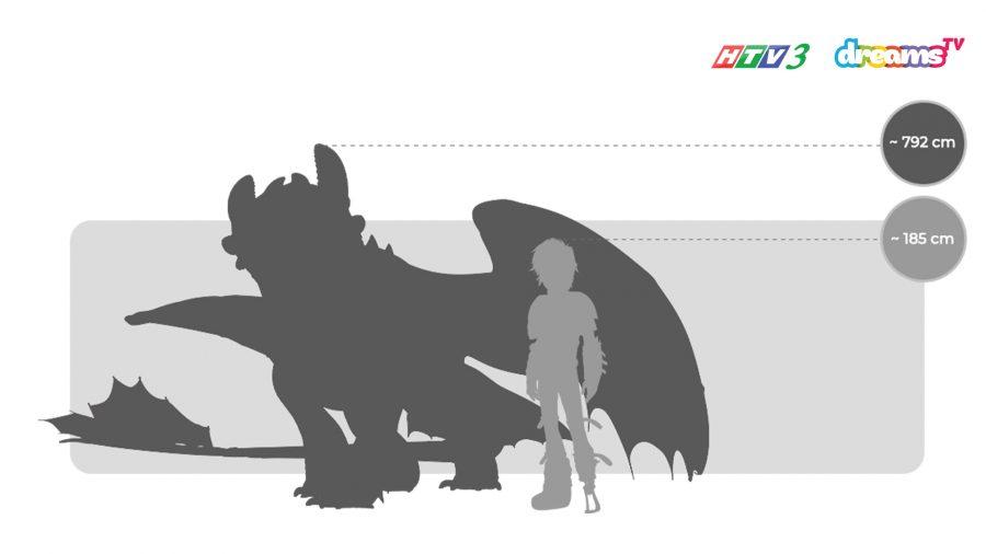 Kích thước của Răng Sún so với Hiccup | Vùng Đất Luyện Rồng | HTV 3 DreamsTV
